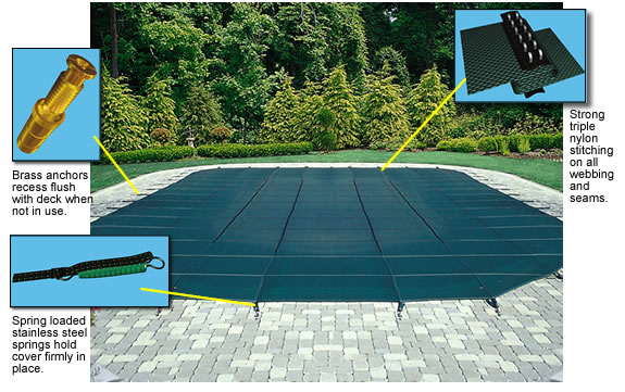 Safety Cover GreenMesh Safety Pool Covers For Inground Pools