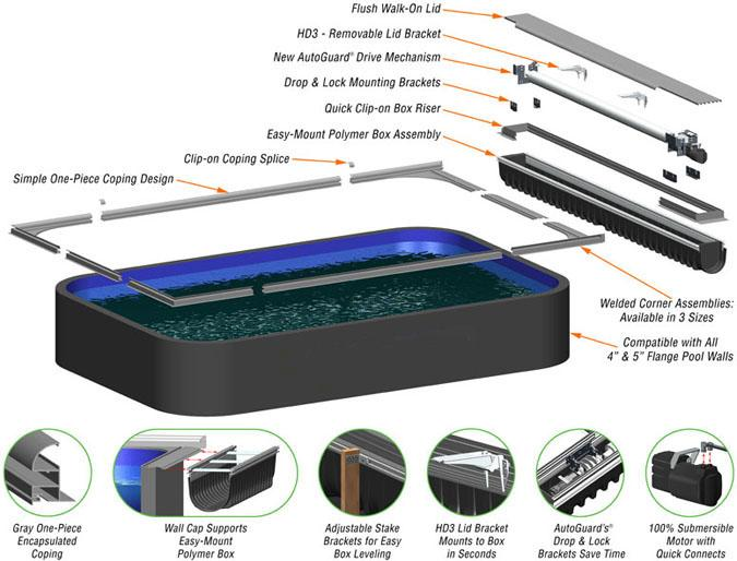 Under Coping Track Auto Cover Rectangle Pool Kits Royal Swimming Pools