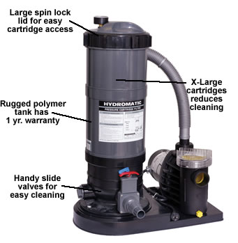 Hydro Above Ground Cartridge Filter Systems
